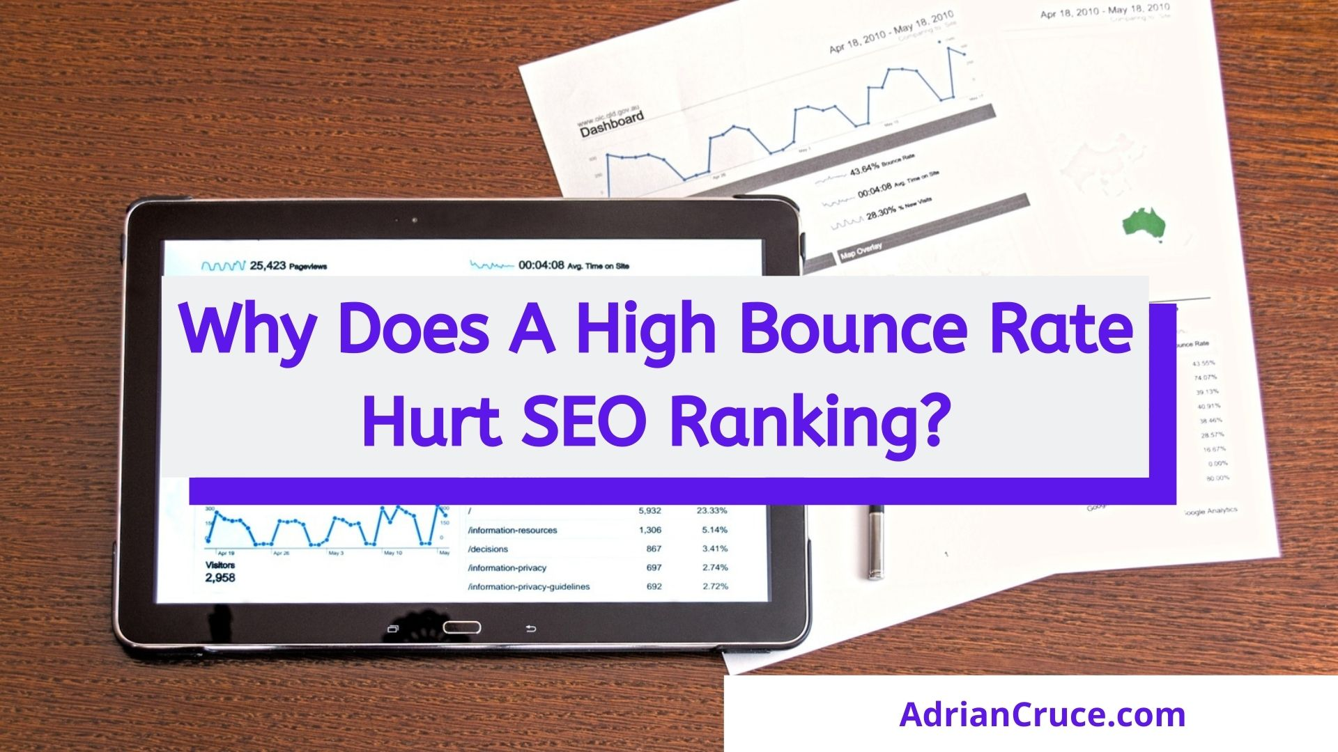 Why Does A High Bounce Rate Hurt SEO Ranking